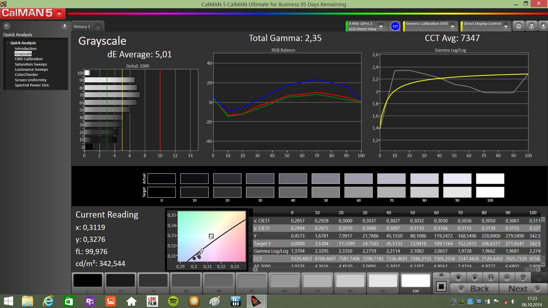 Acer Aspire V15 Nitro Vn7 591g 77a9 Notebook Review Ha2403gtnf 3 Watt 24 Ghz Outdoor 80211b G N Wifi Amplifier Calman Grayscale