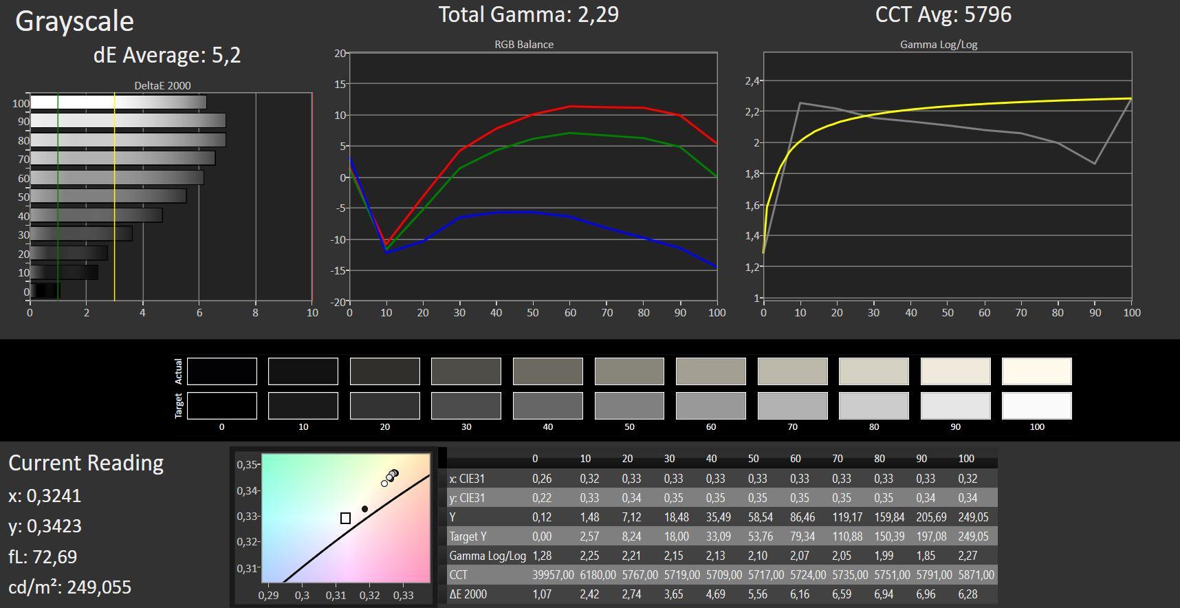 Acer Swift 1 Sf114 32 N5000 Ssd Fhd Laptop Review Pentium Block Diagram Calman Grayscales