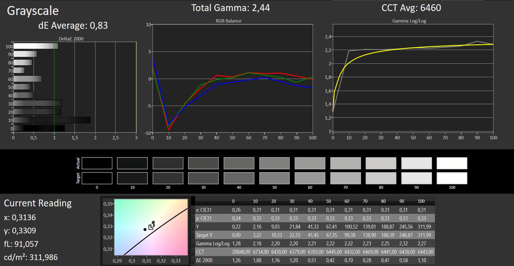ASUS TUF Gaming FX705DY (Ryzen 5 3550H, Radeon RX 560X, SSD, FHD