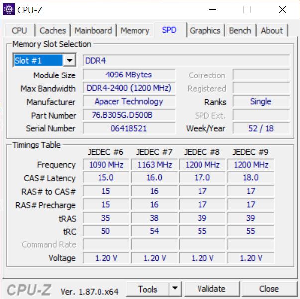 Asus VivoBook 14 (i5-8265U, MX230, FHD) Laptop Review