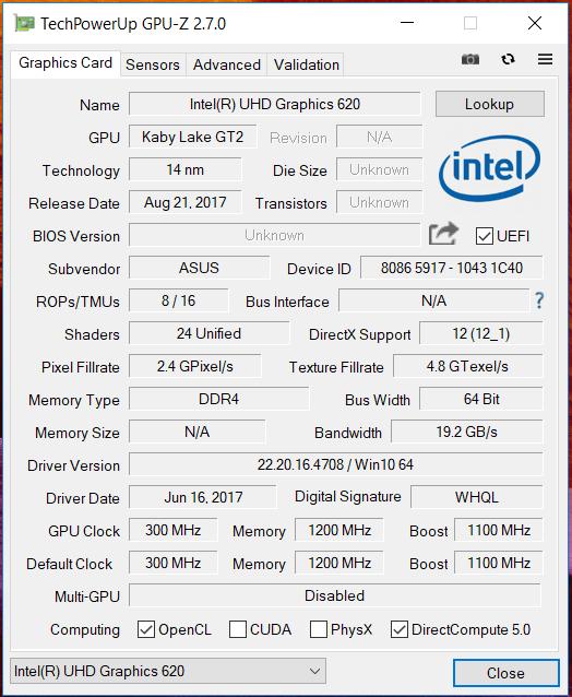 Asus VivoBook Flip 15 TP510UA (i5-8250U, SSD, FHD