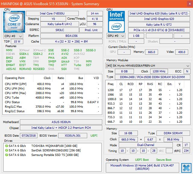 Asus VivoBook S15 S530UN (i7, FHD, MX150) Laptop Review