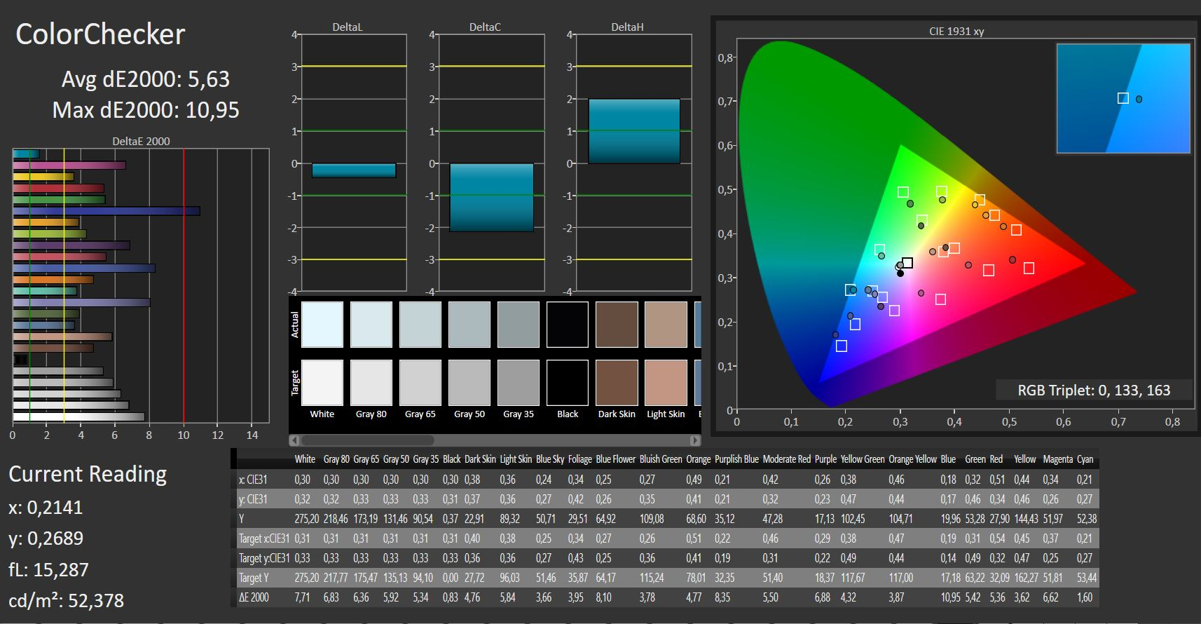 Xps   Color Accuracy