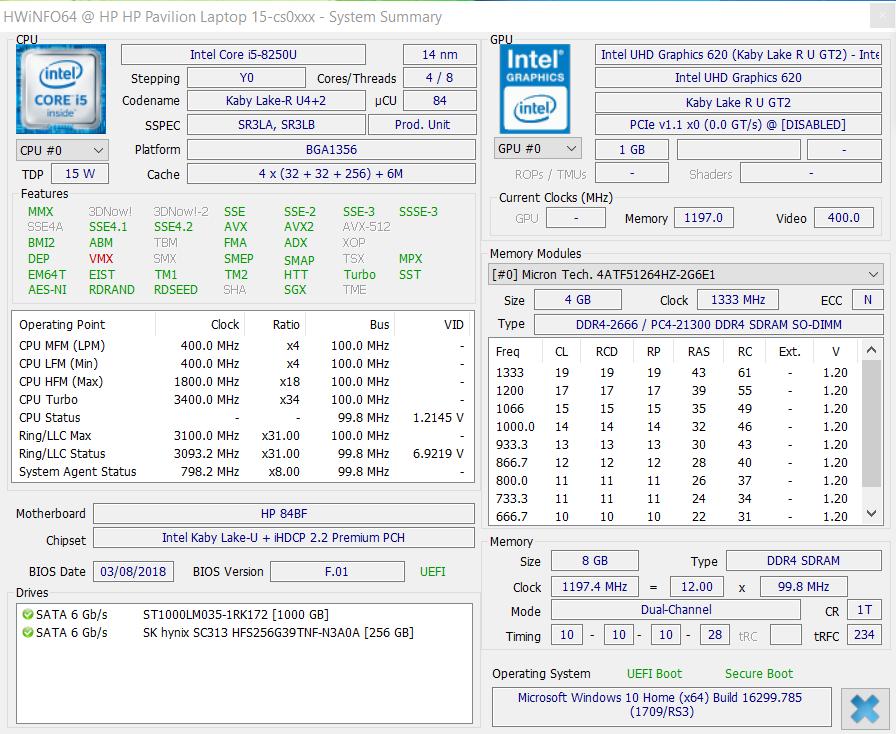 HP Pavilion 15 (Core i5-8250U, NVIDIA MX130) Laptop Review