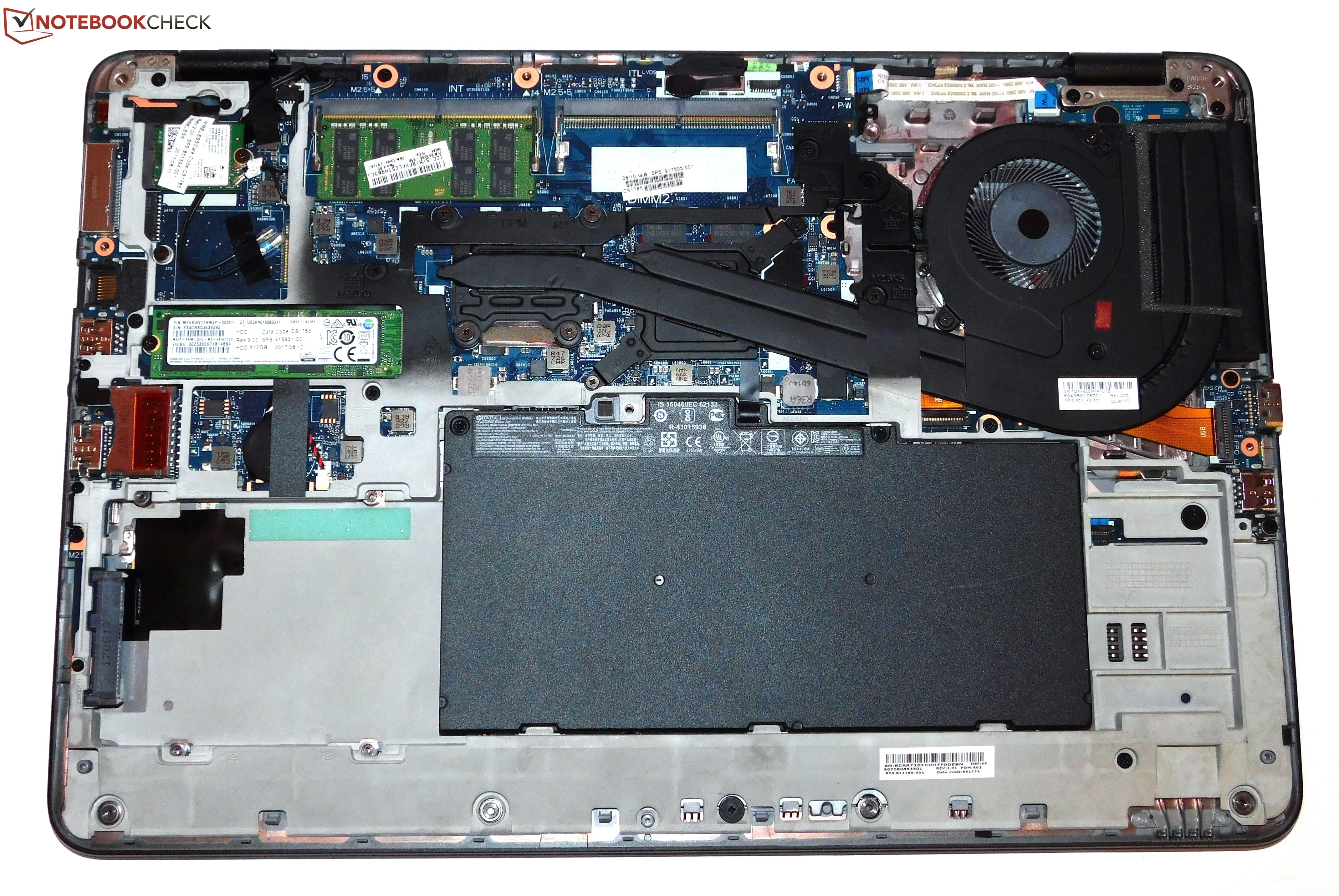 HP ZBook 15u G4 (7500U, FirePro W4190M) Workstation Review