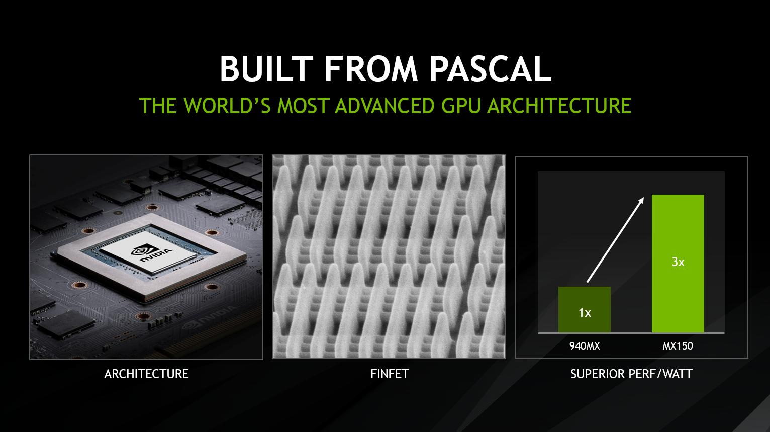 Comparison: NVIDIA GeForce MX150 vs NVIDIA GeForce 940MX