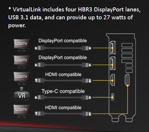 Asus ROG Strix RTX 2070 OC Desktop Graphics Card Review