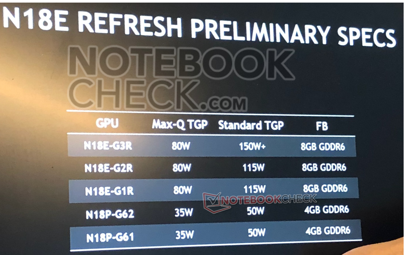 New Nvidia Cards 2020.Exclusive Nvidia Super Graphics Cards For Laptops In 2020