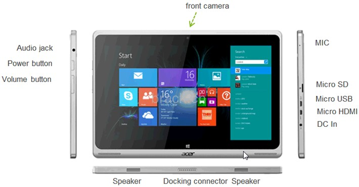 New Leak Reveals Specs Of Acer Aspire Switch Sw5