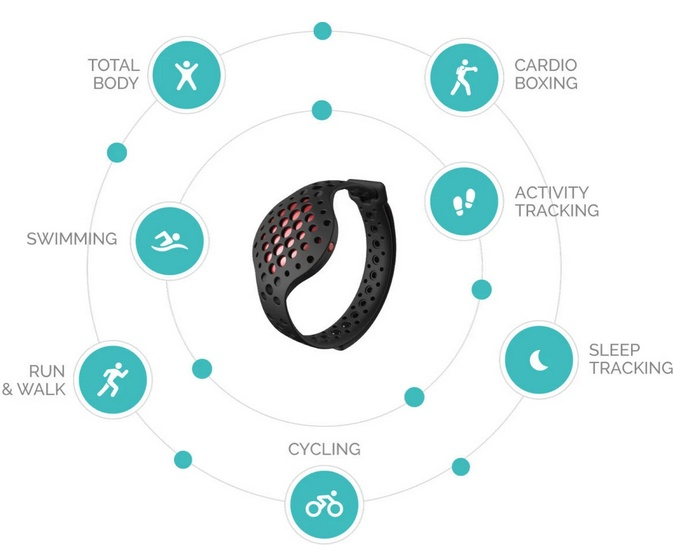 moov announces moov now activity tracker notebookcheck net news