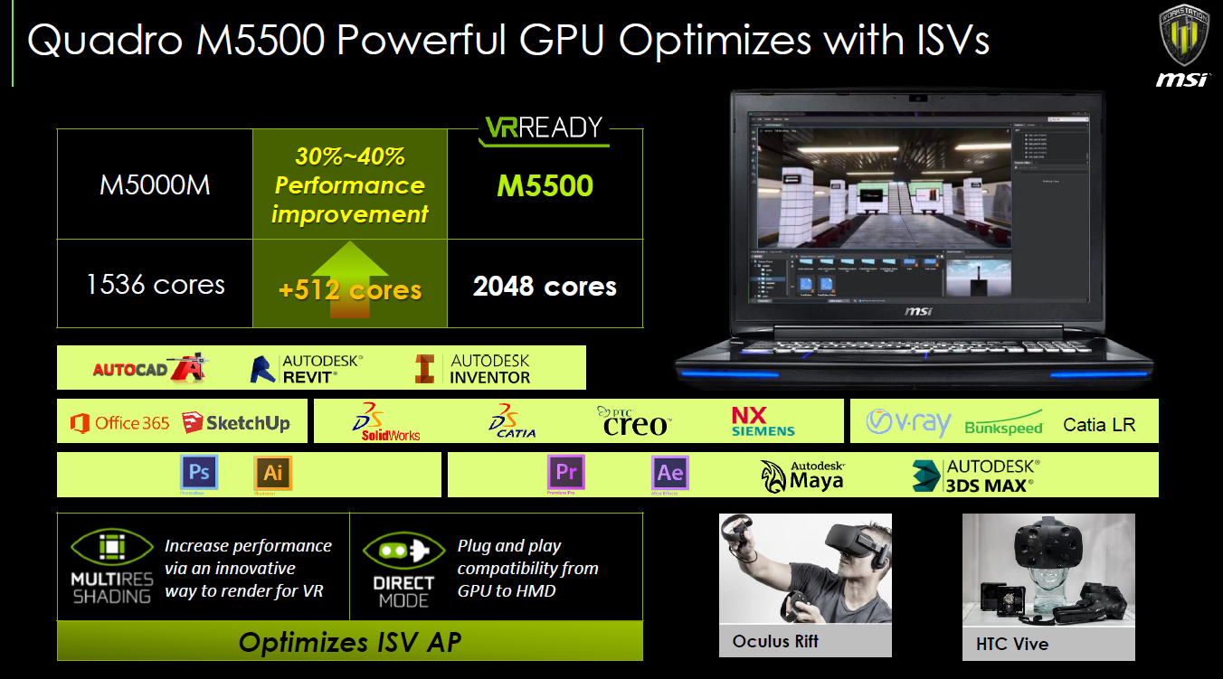 NVIDIA Quadro M5500 - NotebookCheck net Tech