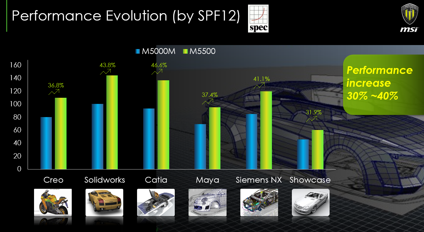 Intel hd graphics p4000