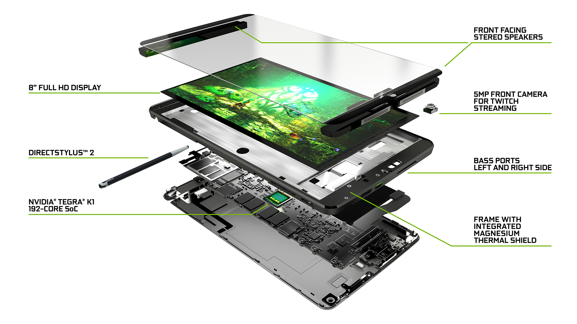 SHIELD_tablet_Exploded_View_white_bckgr nvidia shield tablet with tegra k1 and controller announced