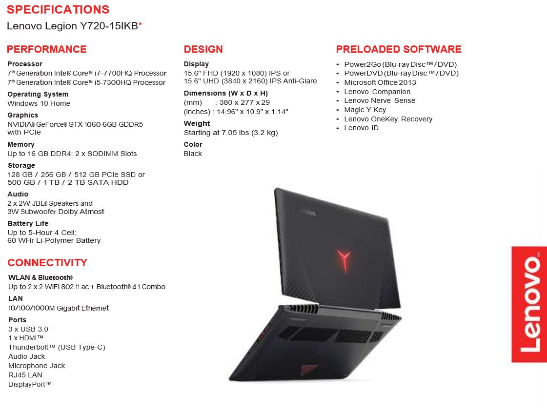 Lenovo Legion Gaming Laptops Announced Legion Y520 Y720 189794 0 furthermore Mega Mod CoolRunner Glitcher Mod Chip XBox 360 additionally Ps2 fuses in addition Watch as well 72729 Msi X99a Gaming Pro Carbon Motherboard Review 4. on usb motherboard diagram