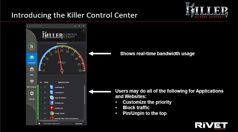 Rivet Networks: Killer E2500 Ethernet Controller with new