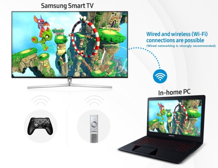 stream iphone to samsung tv steam link app for samsung smart tvs is now available in 18043