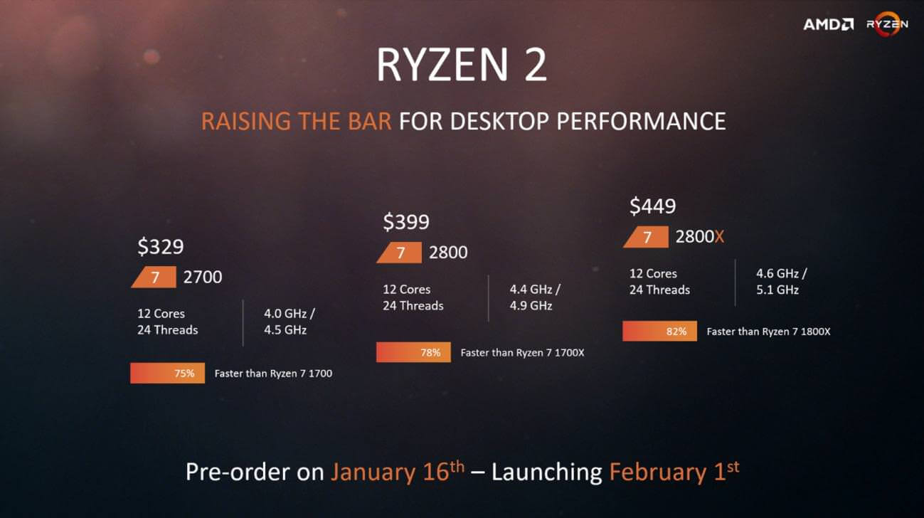 Leaked slide shows Ryzen 7 2800X coming in February 2018 ...