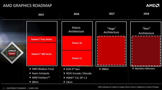 AMD's upcoming 7nm Navi GPUs may not be more powerful than Nvidia's