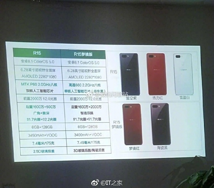 The R15/R15 Plus specs leaked on Weibo (Source: Weibo)