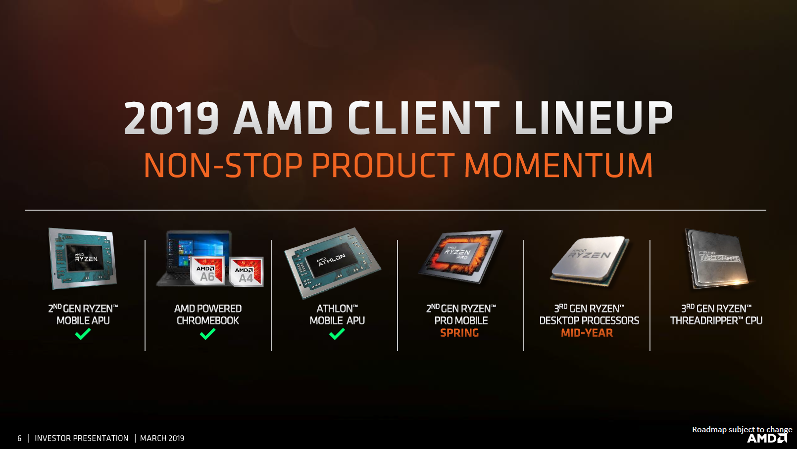 Amd Investor Presentation Roadmap Features 3rd Gen Ryzen Threadripper Cpu And Launch Period For Ryzen 3000 Series Notebookcheck Net News
