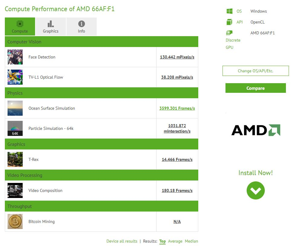 Could this be Navi? New AMD 66AF:F1 GPU pops up on