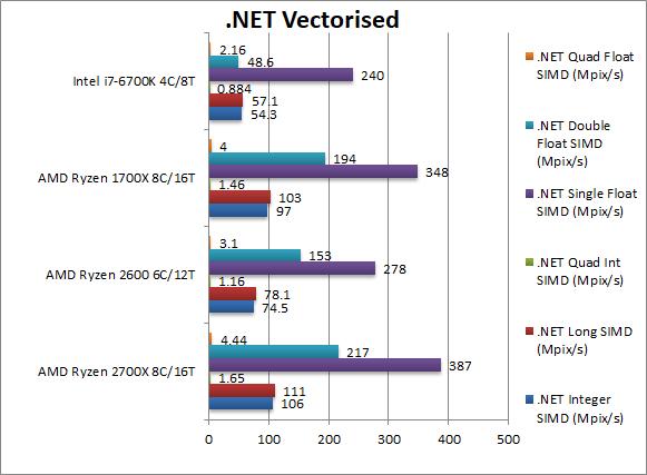 AMD Ryzen 7 2700X and Ryzen 5 2600 get detailed in leaked