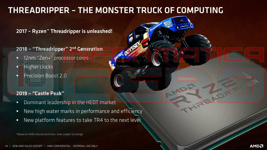 Best Threadripper Motherboard 2020 Leaked slides reveal that AMD Ryzen Threadripper 4000 will greet