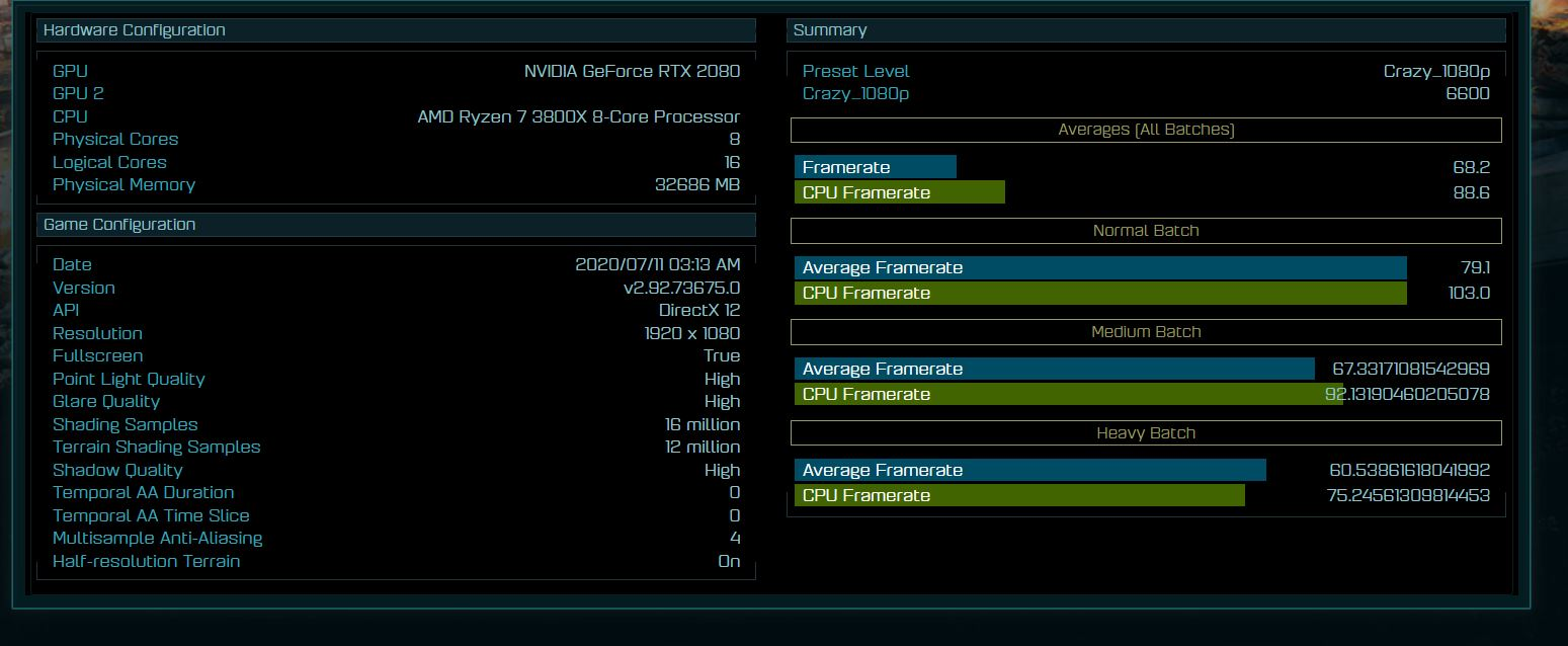 Zen 3 Vermeer Could Finally End Amd S Woes In Gaming Ryzen 7 5800x Is 17 Faster Than The Core I9 10900k In Aots At 4k And 60 Faster Than The Ryzen 7 3800x