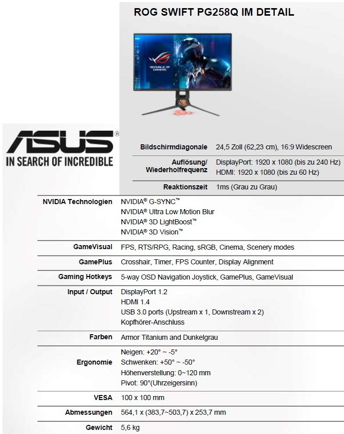 Asus unveils ROG Swift PG258Q gaming monitor with 240 Hz refresh ...
