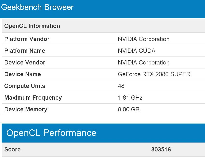 The NVIDIA GeForce RTX 2080 SUPER falls well short of the