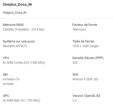 A screenshot of the alleged Play Developer Console's Device Catalog listing. (Source: AndroidTVRumors)