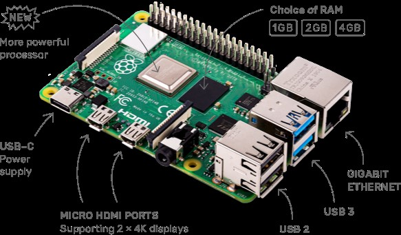 Raspberry Pi 4: 3x the performance of the Raspberry Pi 3B+