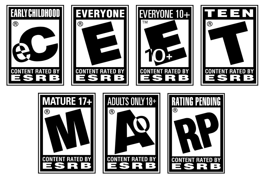 Games with loot boxes getting a tag from ESRB