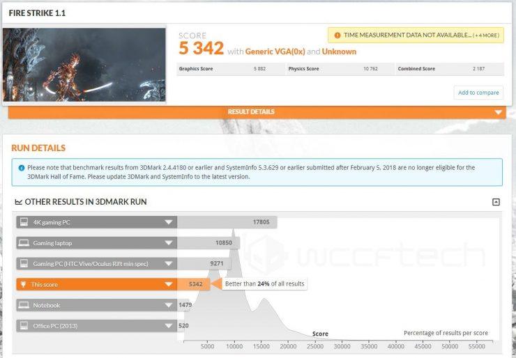 AMD Ryzen 5 2400G APU gets leaked 3DMark results