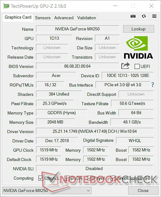 Our first GeForce MX250 benchmarks are in and results are