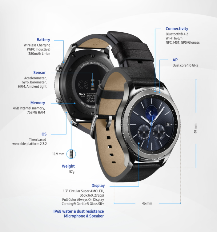 samsung gear s3 classic lte  ing soon   notebookcheck