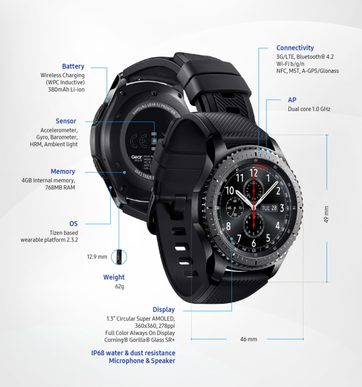 Samsung rolling out update to Samsung Watch, Gear S3 and Gear Sport