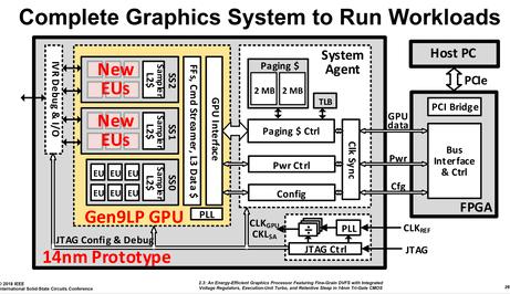 Gpu Schematic - Wiring Diagrams ROCK