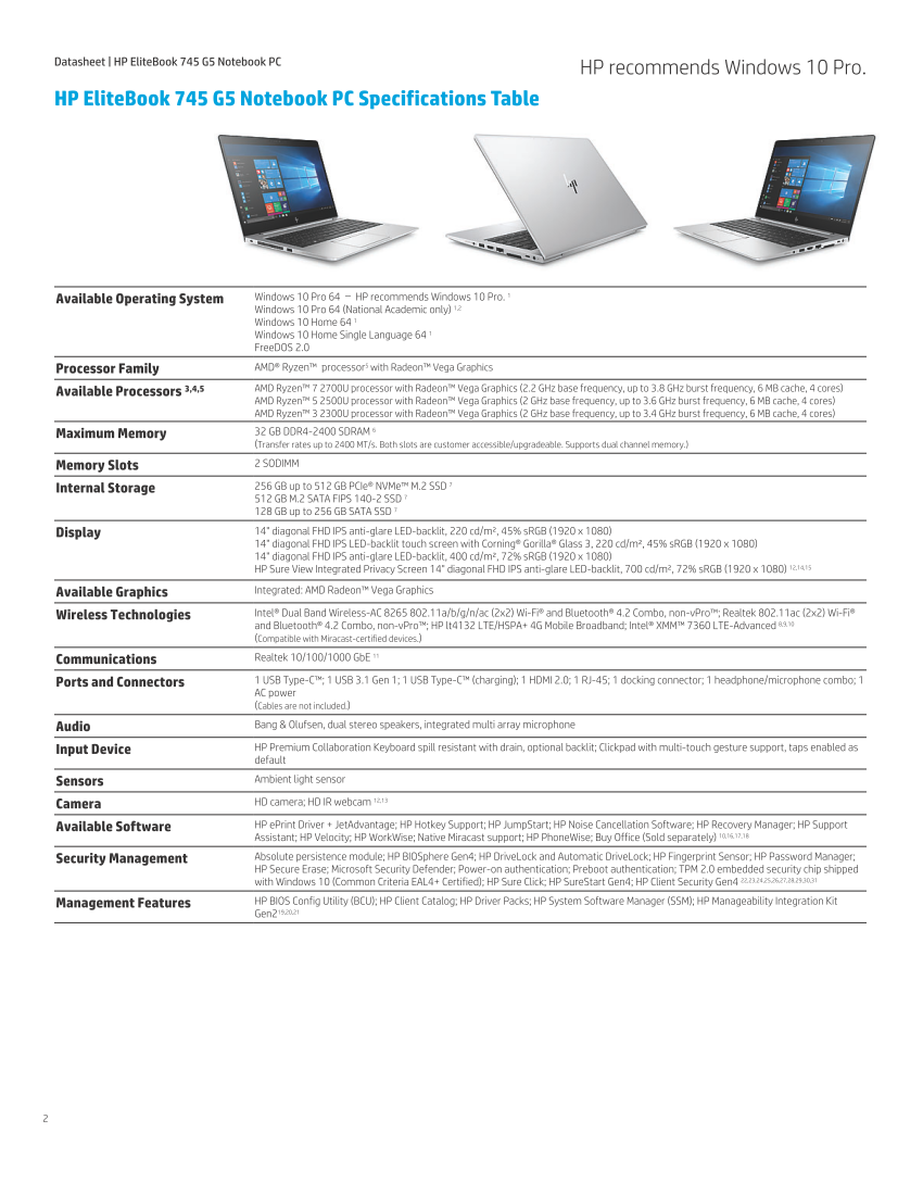 Hp Elitebook 735 745 755 G5 And Probook 645 G4 Launching
