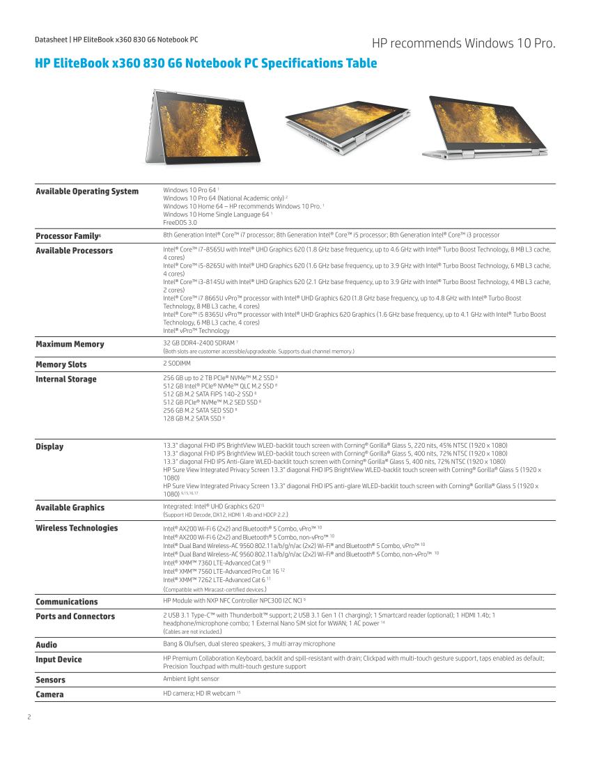 HP EliteBook x360 830 G6 coming with Whiskey Lake-U vPro, WiFi-6