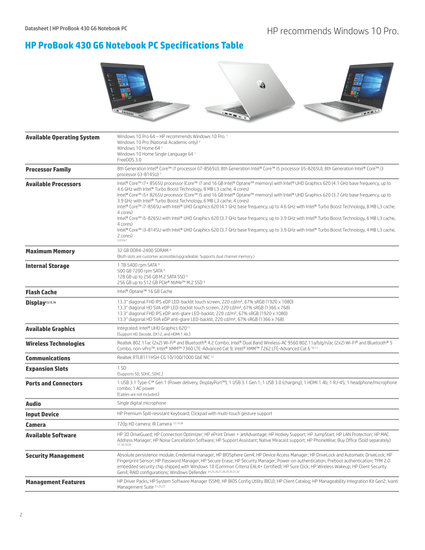 HP launches ProBook 430 G6, 440 G6, and 450 G6 with Whiskey
