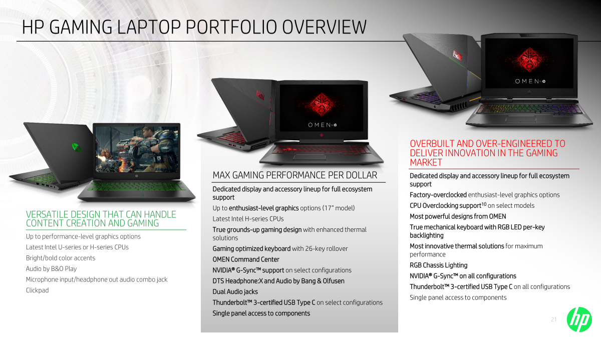 Refreshed Hp Pavilion Gaming Series Launching Next Month For Budget Laptop 15 Cx0055tx Source
