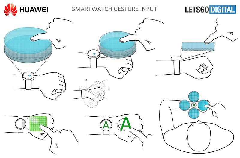 Huawei patent for new gesture control for wearables ...