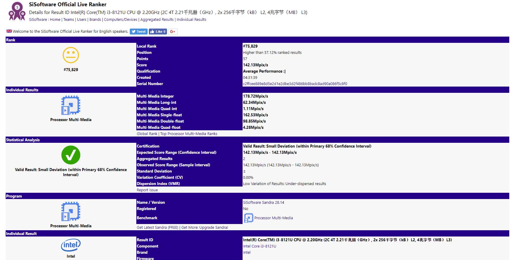 Intel Core I3 8121u Sisoft Sandra Benchmarks Leaked By