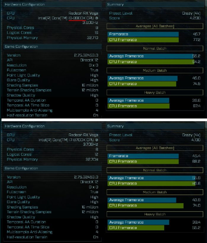 Ashes of the Singularity benchmark leak hints at performance of