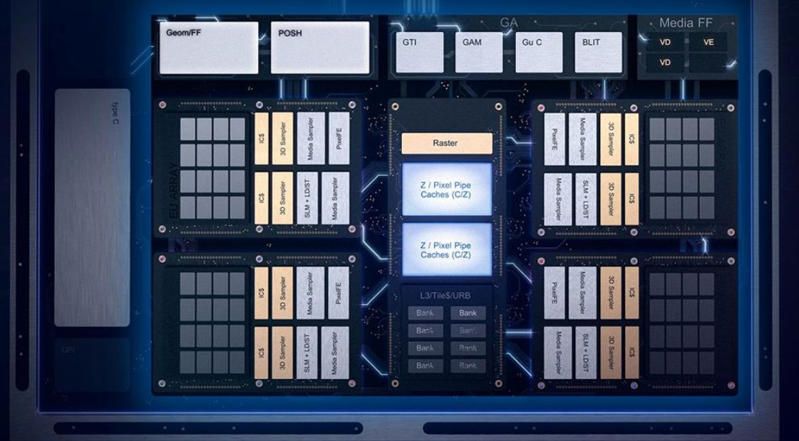 Intel Gen11 GT2 GPU outperforms the Vega 10 and closes in on the