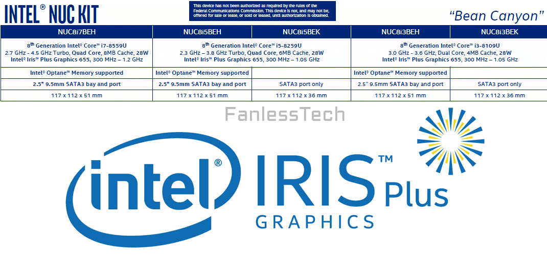 "Intel reveals ""Bean Canyon"" NUCs with Coffee Lake-U CPUs and Iris"