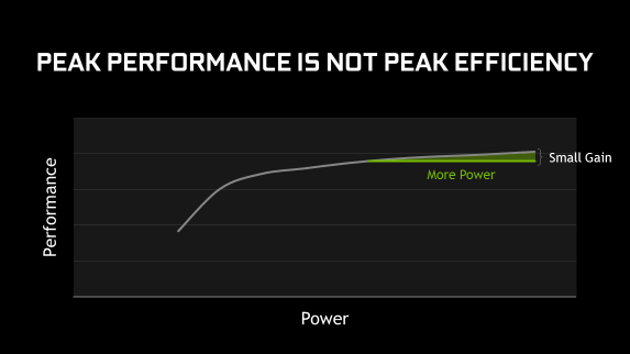 Opinion: Nvidia's Max-Q — Maximum efficiency, minimum performance