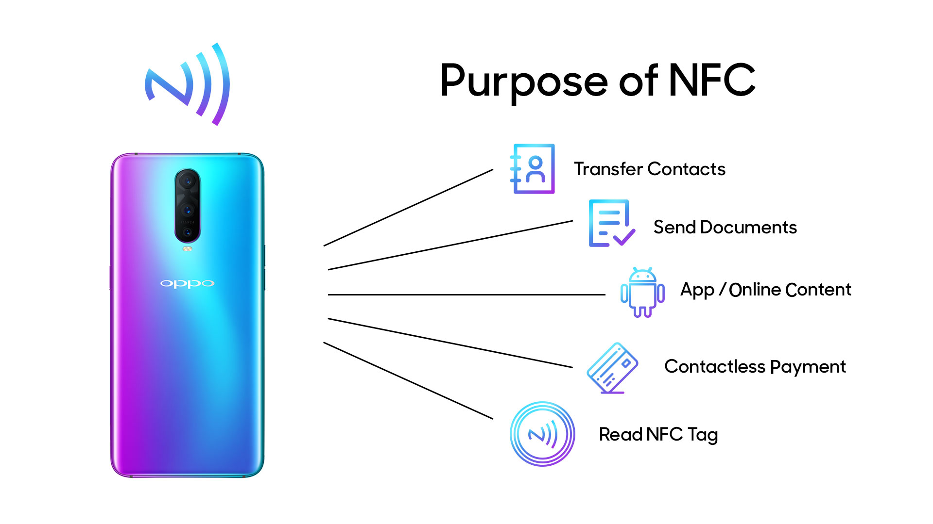 New NFC standard enables 1W wireless charging for small devices