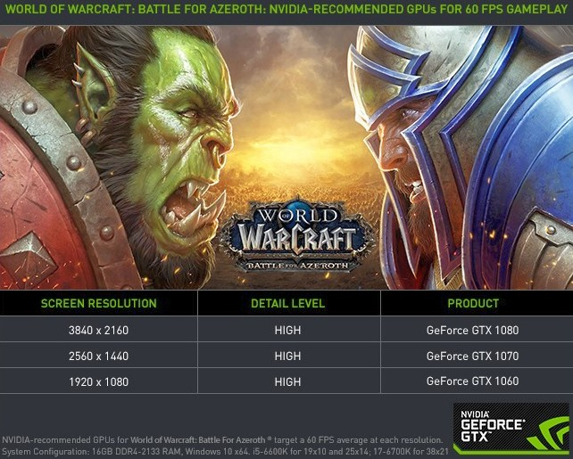 you need the nvidia geforce gtx 1060 to play world of warcraft